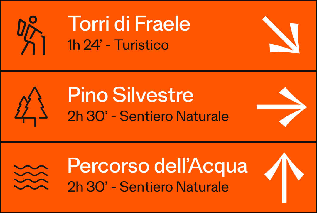 Stelvio Icons for signage and urban
